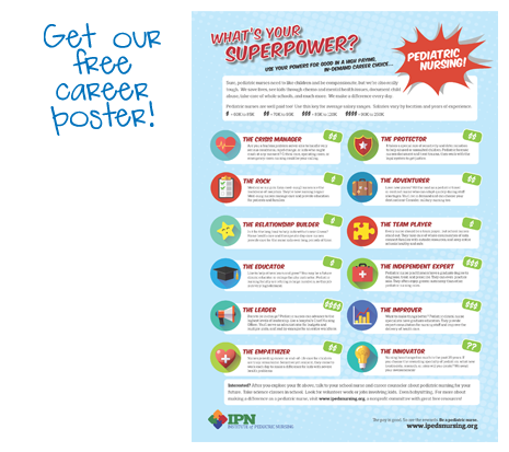 Peds Nursing Superpower Poster